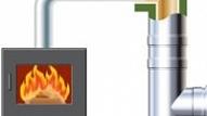Apkures sistēmu risinājumi- no gāzes un šķidrā kurināmā līdz vecajai, labajai malkas krāsnij