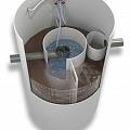 Bioloģiskās notekūdeņu attīrīšanas iekārtas privātmājām